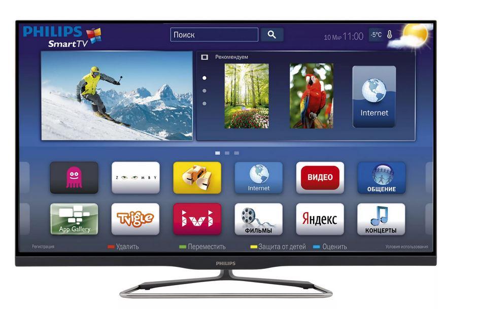 Технология Smart TV